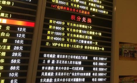 147台球厅(东风路店)