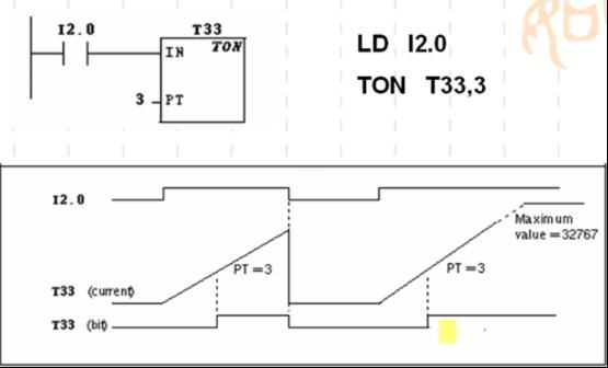 电路 电路图 电子 设计图 原理图 555_336