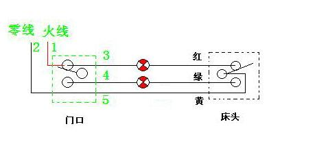 两个灯各有两根线,在两个开关之间外加三根线,要实现双开双控,线该