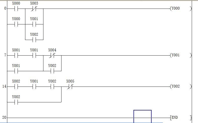 有三台电动机,要求顺序启动,逆序停止.三菱plc程序