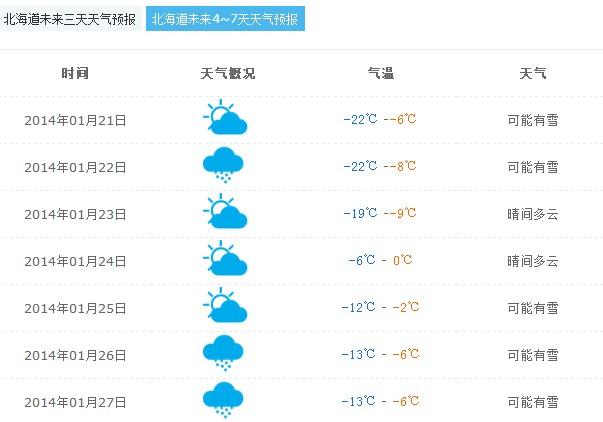 11月北海道的天气预报15天查询+
