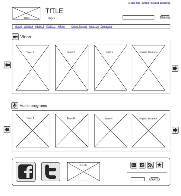请问此类网页设计草图用什么软件绘制的.图片