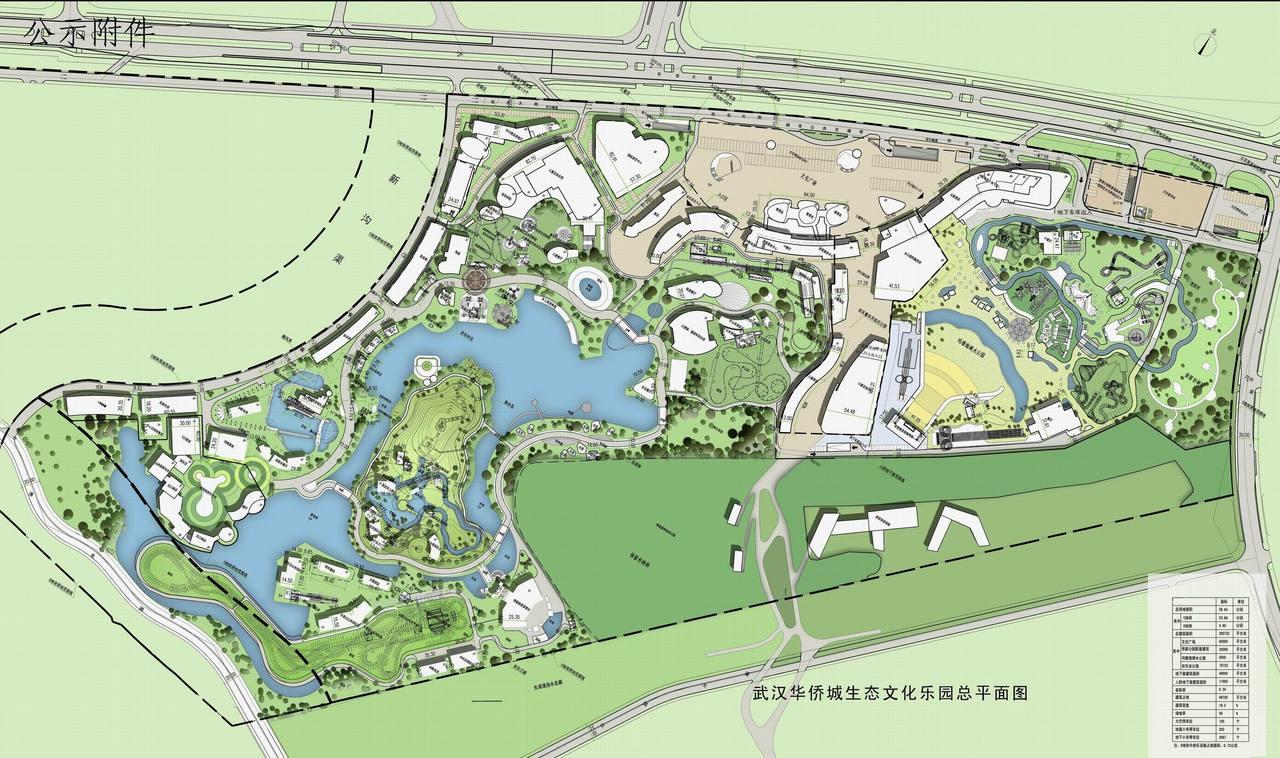 武汉华侨城规划图如何?