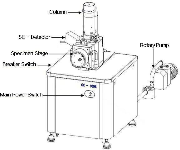 显微镜的结构图!求助!