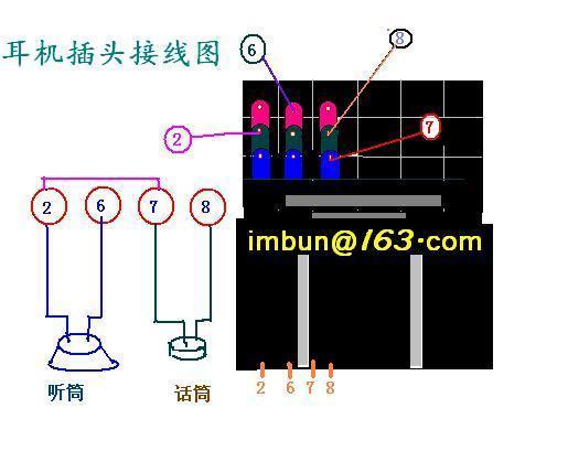 nec n8202 耳机接线图