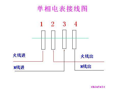 家用电表接线图