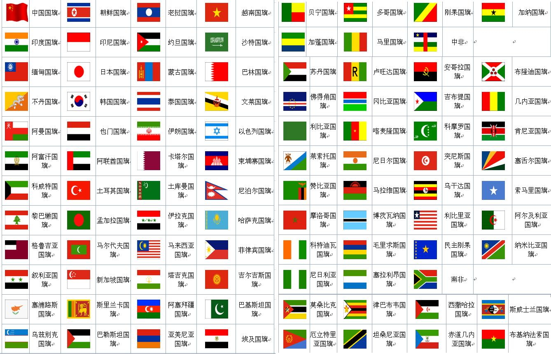 亚洲各国的国旗_全世界共有多少个国家呢?它们各自的国旗是什么样子的