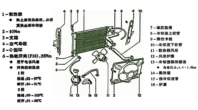 帕萨特领驭1.8t发动机怠速抖动,跟随时要熄火一样,但不灭火