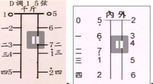 二胡(5.2)1234567怎么拉图片