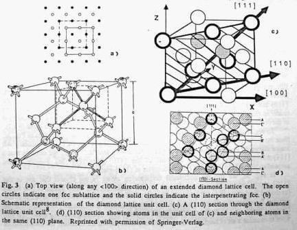 硅晶体结构图?