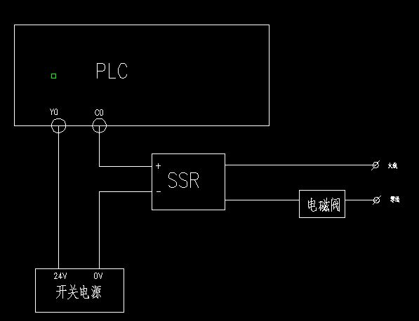 2)电磁阀单独供电,通过plc控制继电器来实现对电磁阀的控制.