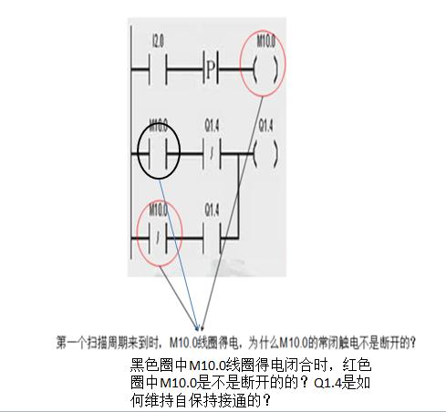 西门子s7-200二分频电路梯形图,谢谢各位