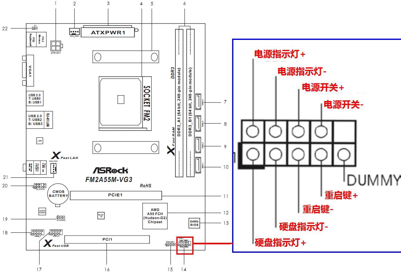 求华擎fm2a55m-vg3主板机箱接线图