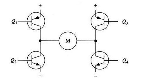 如何用三极管个mos管做h桥驱动电机?求电路