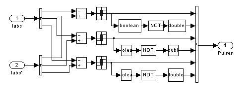 关于matlab中电流调节器