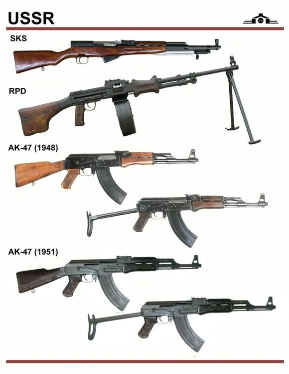 国际货�9ak9c_中国56式突击步枪和ak47突击步枪差别