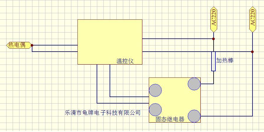 我要用加热棒,温控器,热电偶,固态继电器做一个加热平台.