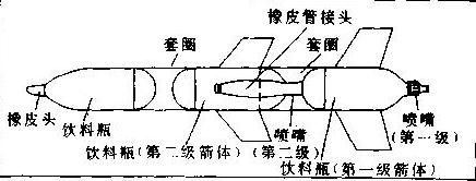 二级自动分离水火箭如何制作?