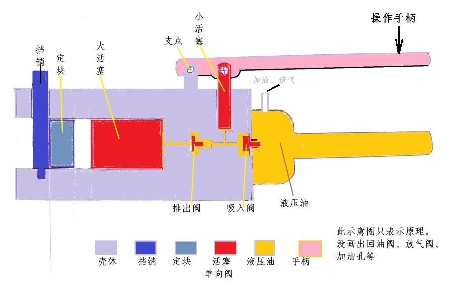 液压钳是如何剪断摩托车锁的?图片