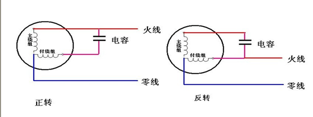 按照以下接线方式重新接线,就能简单的实现220v电机的反转了.