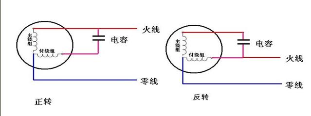 220v的电容电机如何改线让它正反转?