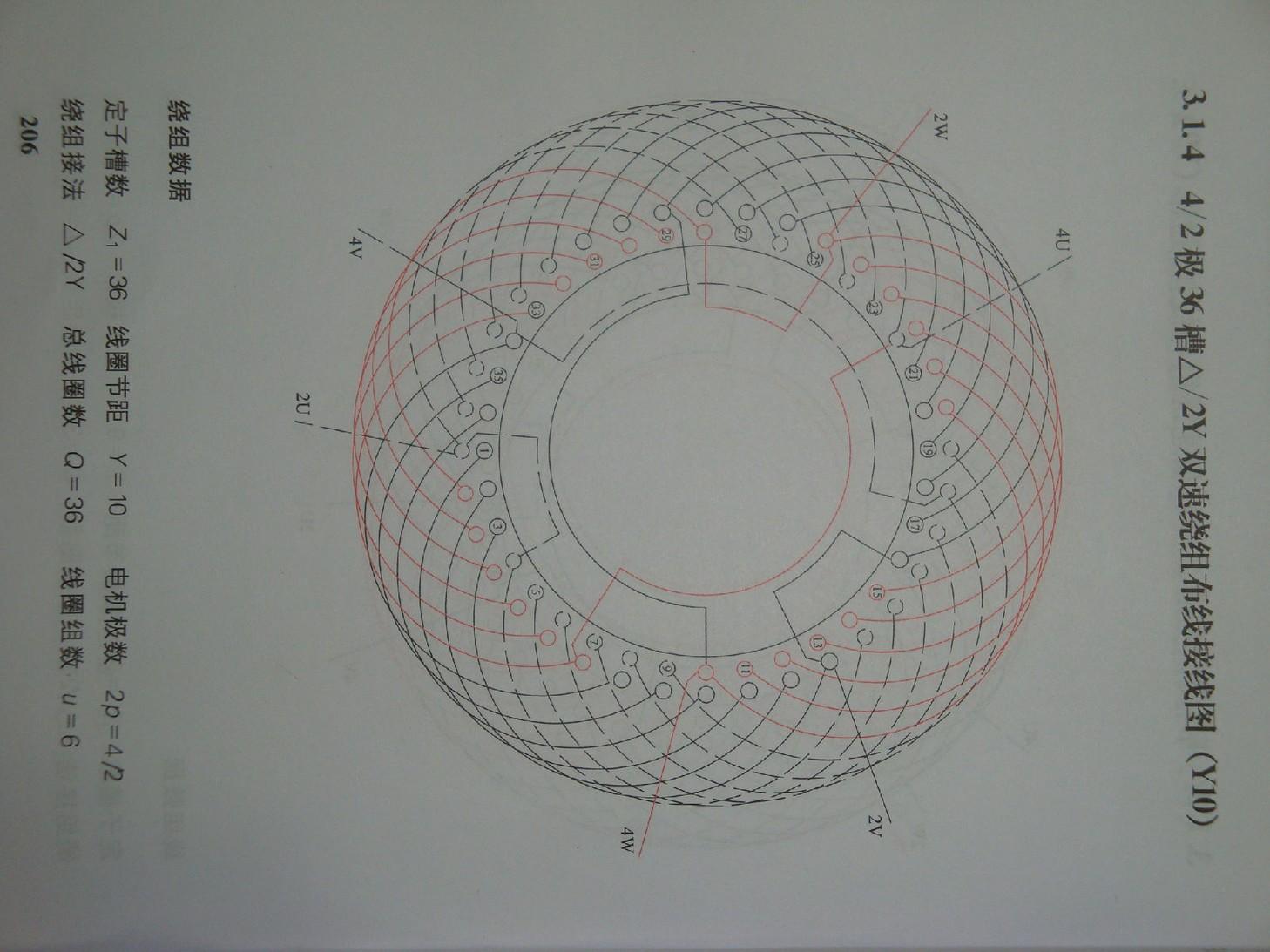 4/2极36槽电机绕组接线图与节距