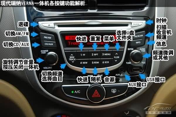北京现代瑞纳放歌怎么快进?