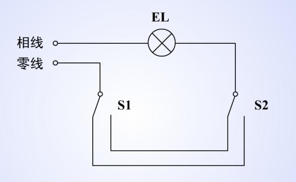 什么是双联双控开关 双联双控开关接线图 开关插座术语