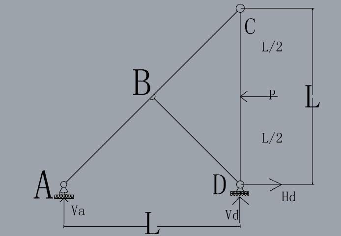 结构力学问题 求轴力剪力弯矩!