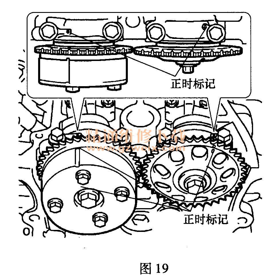 一汽丰田rav4的发动机平衡轴怎么对