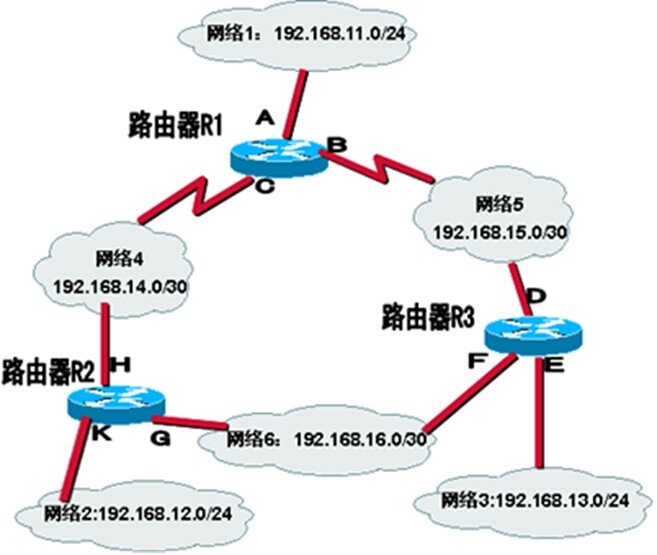 求问路由器网络结构图 应用题
