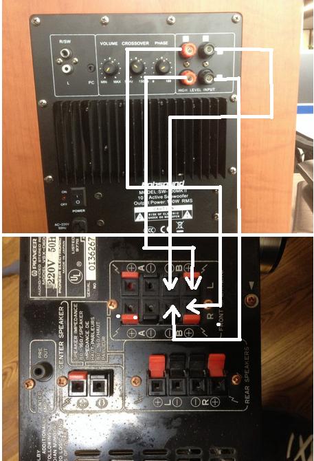 5.1声道音响,功放,低音炮接线问题