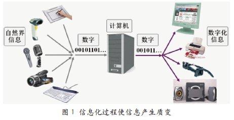 实时物理信息系统