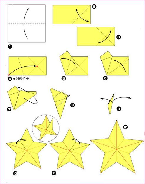五角星的折法的具体步骤是:先拿一张正方形的纸,对折成两个长方形;再