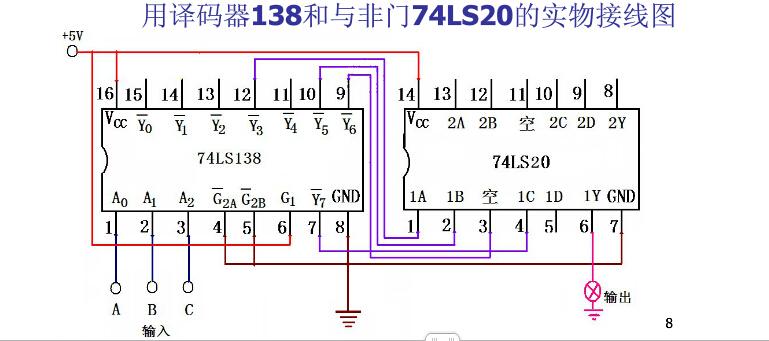用74ls138和74ls20做三人表决器,求看一下下面那个图有没有问题?