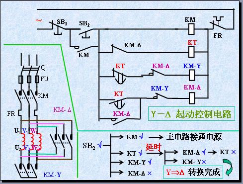 控制电路,当按下启动按钮sb2时,km1,km3,和时间继电器得电,星形降压