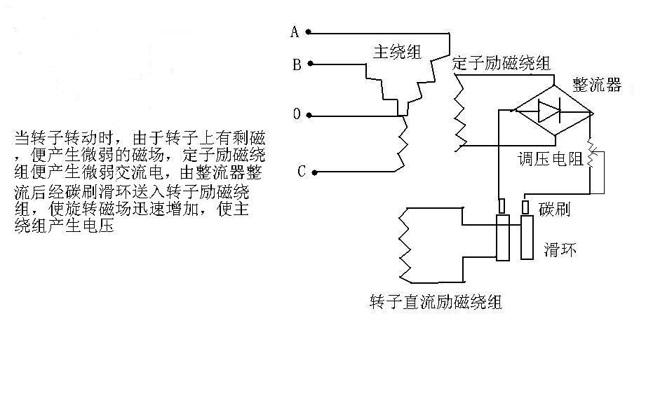 三相交流同步发电机接线原理图图片