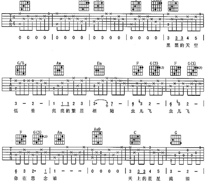 新手刚学吉他,想要虫儿飞准确地几品几弦的谱子,谢谢