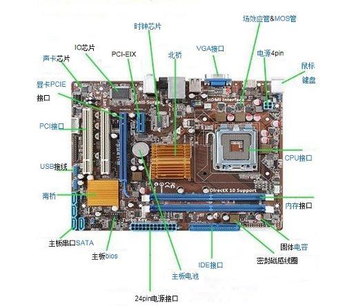 技嘉h61主板接线图解