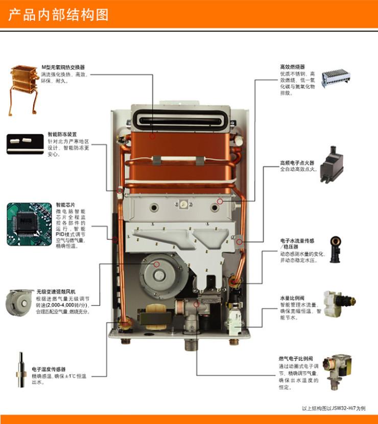 燃气热水器的原理图图片