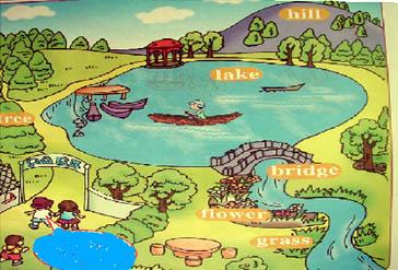 自然公园简笔画图片加英语作文