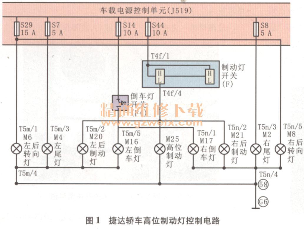 《大众捷达车系电路维修图册》是凌凯汽车资料编写组编写,由山东科学