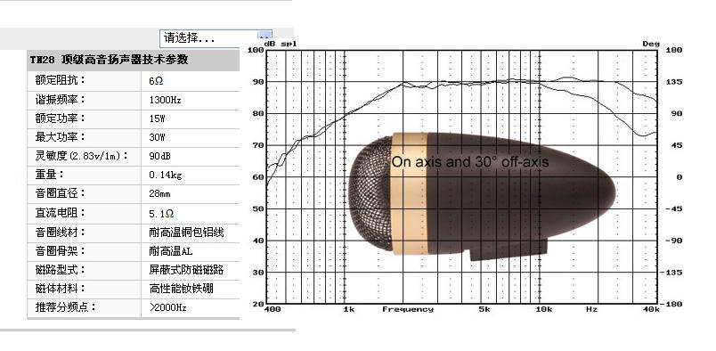 求惠威tn28 dmn-a d6g分频器电路图