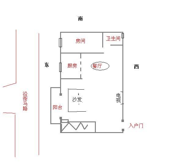 房子结构西东朝向,土地公神位应安放在哪儿里.图片
