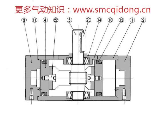 求一个齿轮齿条回转摆动气缸的cad剖视图 605204955@qq.com急!图片