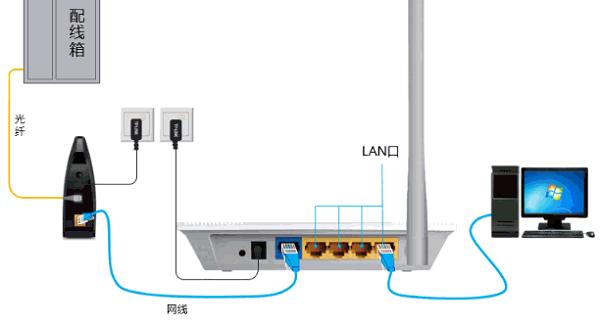 水星mw150r无线路由器光纤用户怎么设置?