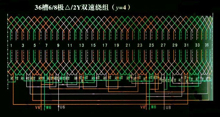 36槽8/4极电机双层绕主怎样接线.
