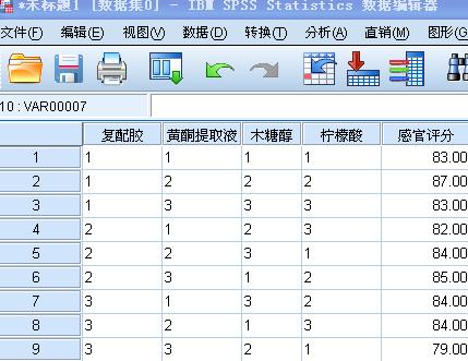 用中文版spss如何进行四因素三水平正交实验结果的方差分析?图片