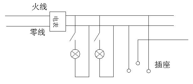 混联:两个开关,三个灯泡,一个插座,一个电表的电路图混联