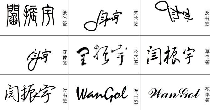 閆振宇這三個字幫我設計個藝術簽名圖片